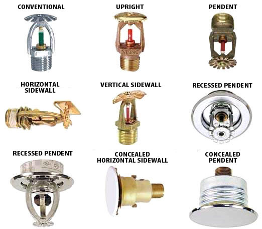 Sprinkler Head Types